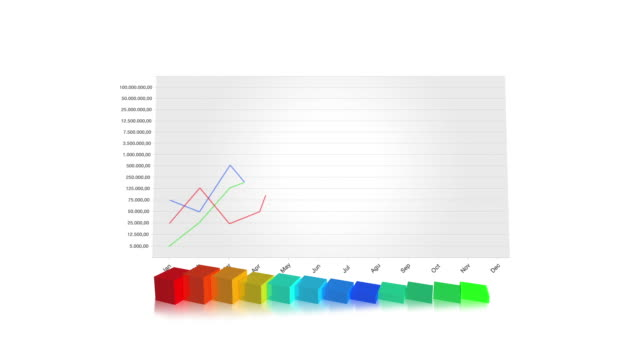 Rising 3D Bar Charts - Red To Green
