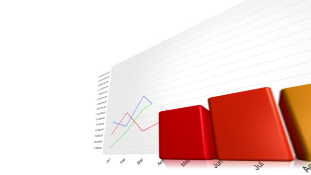 Rising Bar And Line Charts - Red To Green