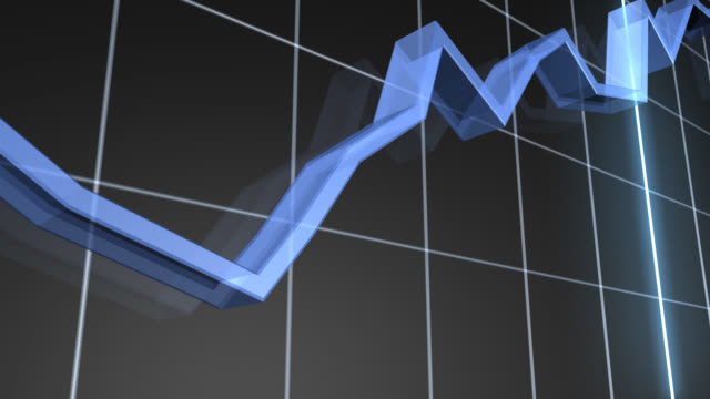 Rising Markets video