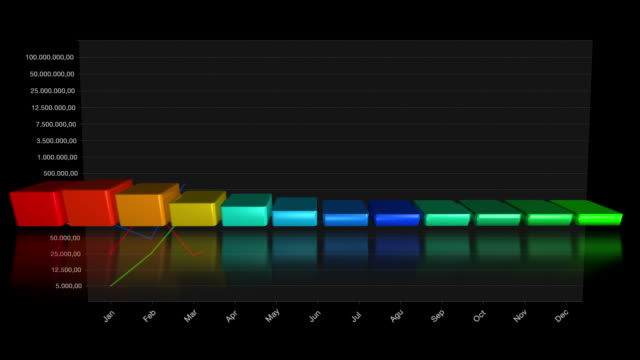 Rising Values 3D Bar Chart - Red To Green
