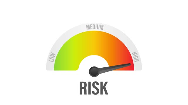 Risk icon on speedometer. High risk meter. Motion graphics. Risk icon on speedometer. High risk meter. Motion graphics growth icon stock videos & royalty-free footage