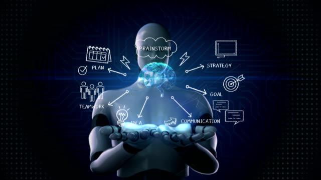 robot, cyborg open two palm, brainstorming to digital brain concept.artificial intelligence. 4k. 1. - rivoluzione industriale video stock e b–roll