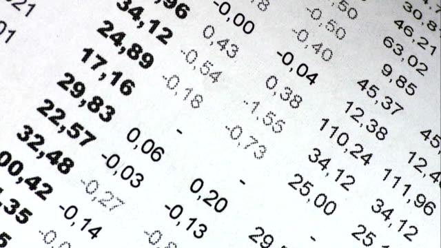 B / W der Börse Ticker läuft – Video