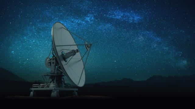 vídeos y material grabado en eventos de stock de antena parabólica - mástil