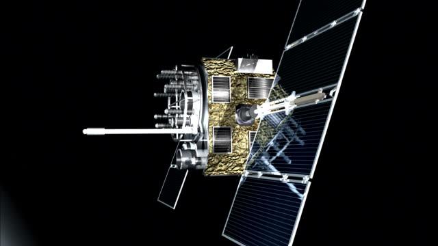 GPS satellite video