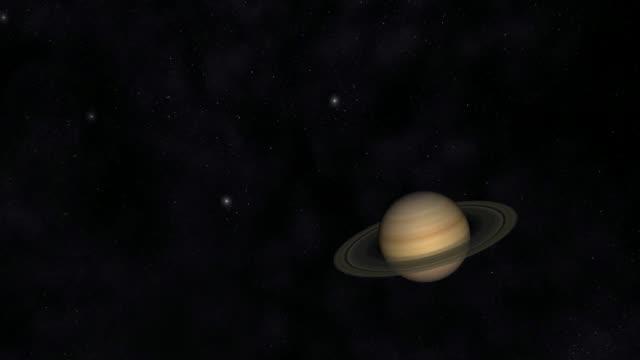 Saturn Animation video