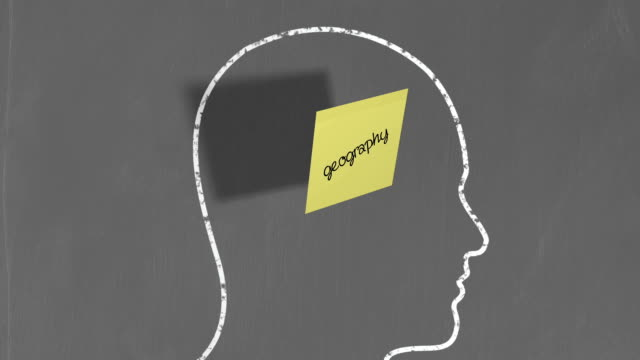 School subject post its in chalk drawn head outline video