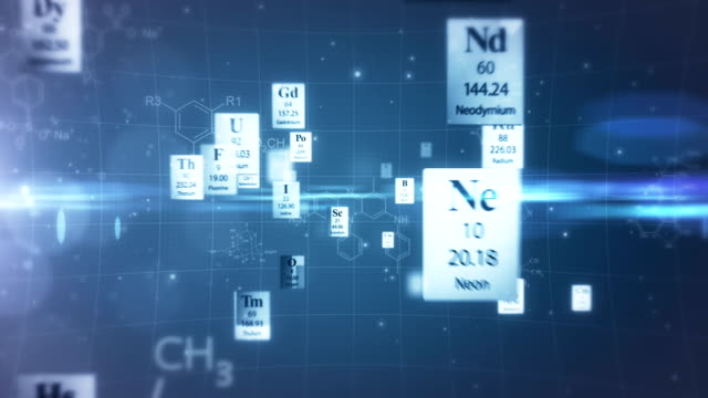 Scientific backgrounds. Elements of Periodic table and chemical formulas