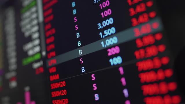 stockvideo's en b-roll-footage met scherm van slecht nieuws beurs aankoop of verkoop ticker - geld verdienen