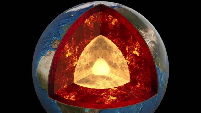 stockvideo's en b-roll-footage met gedeelte van de aarde - realistische interieur - het centrum aankomt - schoorsteen