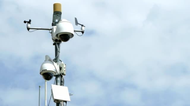 Security Cameras. video