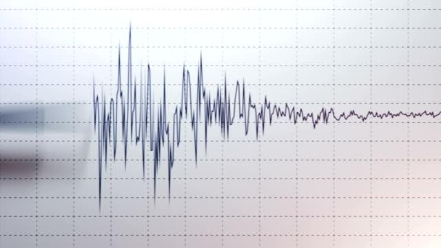 地震計 - 曲線点の映像素材/bロール