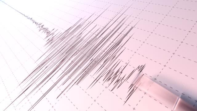 Seismograph A close view of a seismograph earthquake stock videos & royalty-free footage