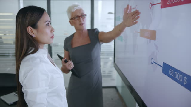 Senior Caucasian woman and her younger female Asian colleague discussing diagrams shown on large screen in meeting room video