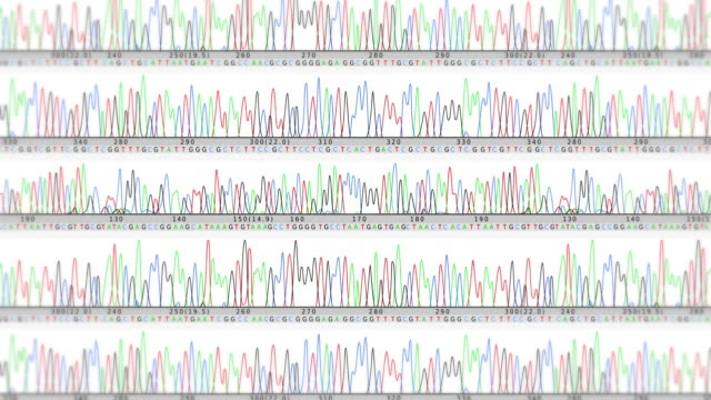 DNA Sequence. Zoom out. White-Cyan. video