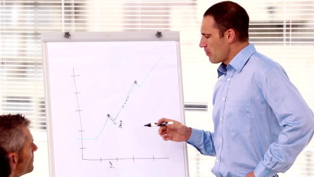 serious businessman pointing at a chart - 30 39 år bildbanksvideor och videomaterial från bakom kulisserna