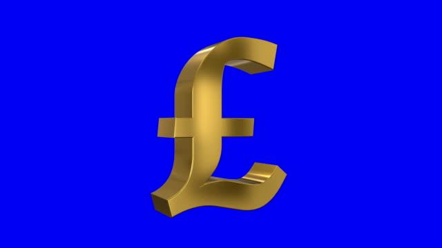 shiney spinning british pound sign screen - simbolo della sterlina video stock e b–roll