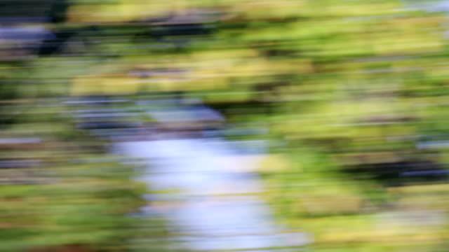 short motion blur video transitions - panorering bildbanksvideor och videomaterial från bakom kulisserna