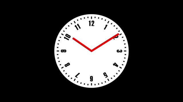 Simple Clock Loop video