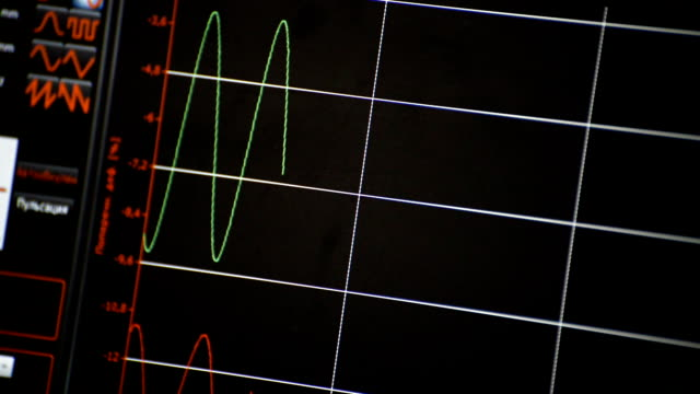 sine wave is displayed on the black screen video