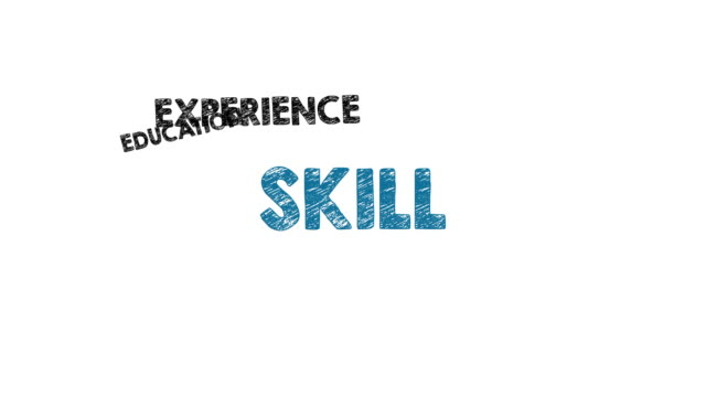 Skill. Education, experience and business concept