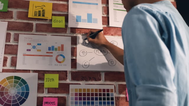 stockvideo's en b-roll-footage met slow motion aziatische man creative director designer schrijf plan in data chart en vind idee op bakstenen muur op modern kantoor. brainstormen over creatief ideeën concept. lage hoek weergave - marketing