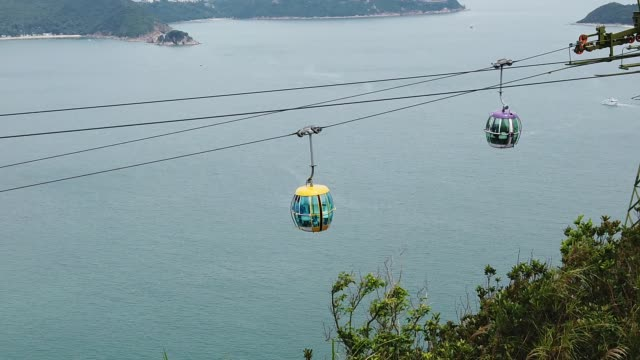Slow motion of Cable Car way to mountains