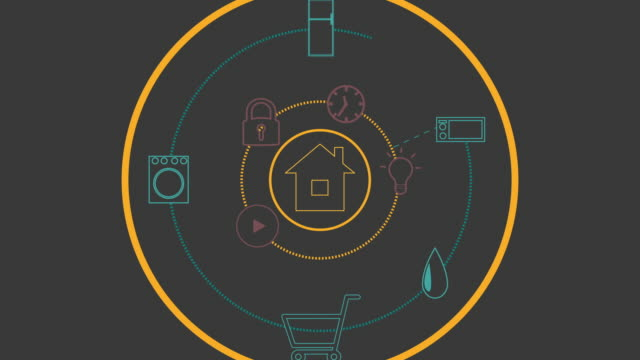 Smart home appliances icons appearing one by one around house icon in the center over black background.