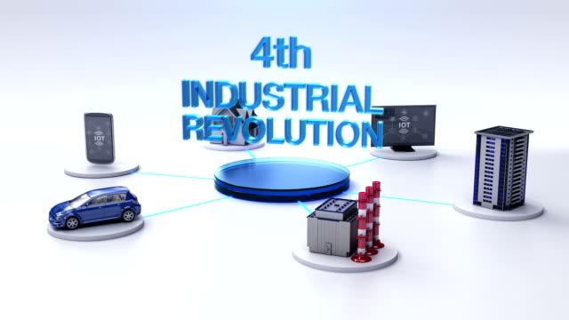 smart house, smart factory, building, car, mobile, internet sensor collegano la tecnologia '4th industrial revolution', intelligenza artificiale. - rivoluzione industriale video stock e b–roll