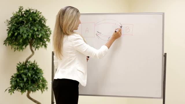 uśmiech motywację kobieta biznesu trener piśmie uwagi na tablicy - zagadnienia filmów i materiałów b-roll