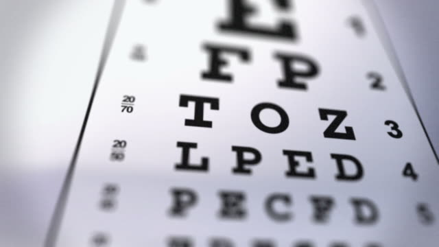 Snellen Eye Chart animation Camera move over a Snellen eye chart.  eye chart stock videos & royalty-free footage