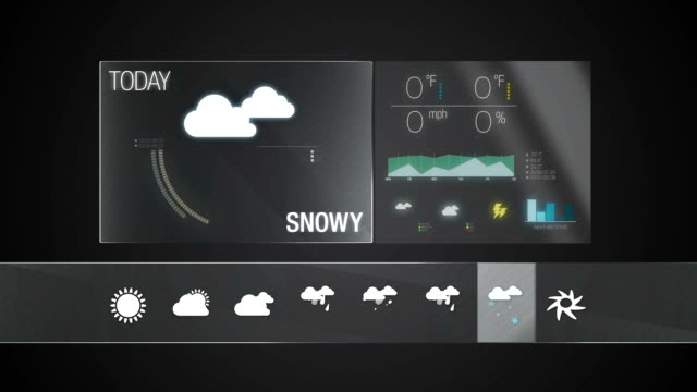 Snowy, Weather icon set animation Snowy, Weather icon set animation(included alpha) instrument of measurement stock videos & royalty-free footage