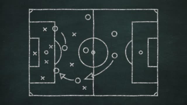 vídeos y material grabado en eventos de stock de tácticas de fútbol, concepto - estrategia