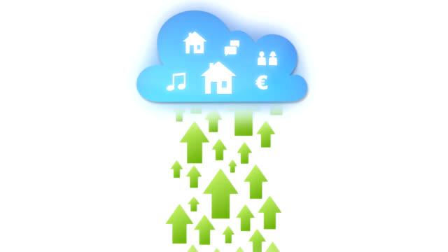 Social Cloud computing video