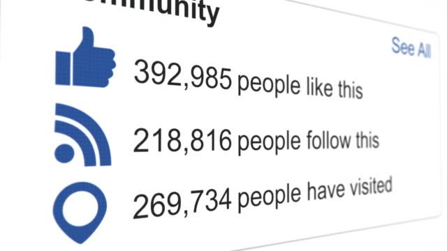 Social Media Thumb Up Likes Counter Screen