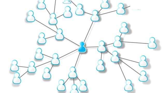 rozwoju sieci społecznościowych - rozkładać filmów i materiałów b-roll