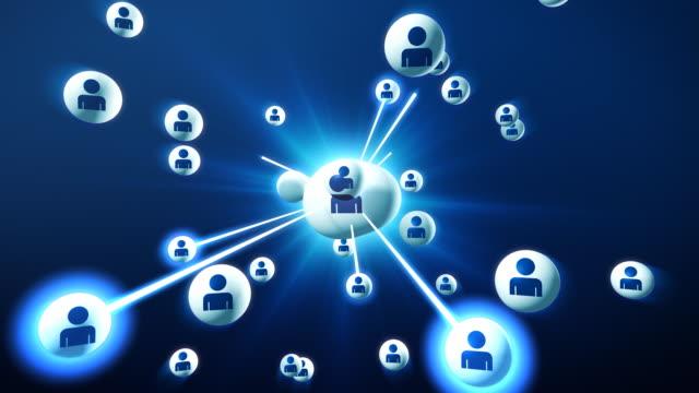 Social network video