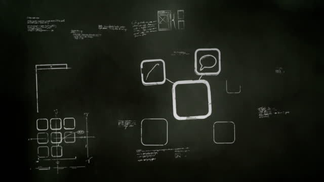 Software Development Blackboard Scribblings video