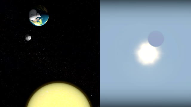 Solar Eclipse - Dual View - From Eartha and From Space video