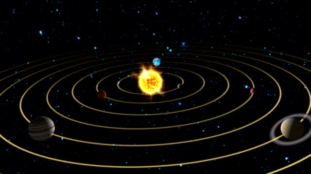 animazione del sistema solare - orbitare video stock e b–roll