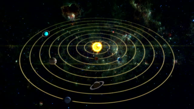 Solar System High Angle video