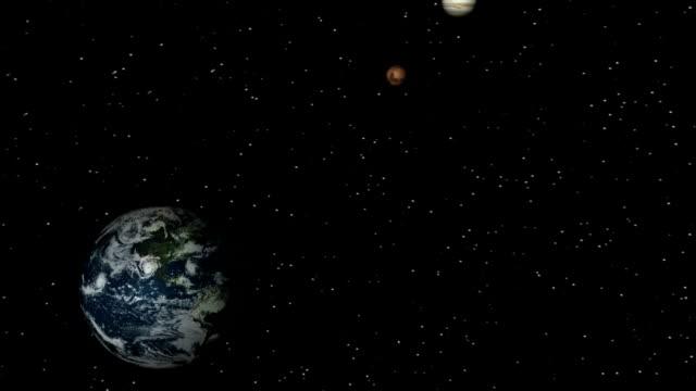 układ słoneczny tour - io księżyc filmów i materiałów b-roll