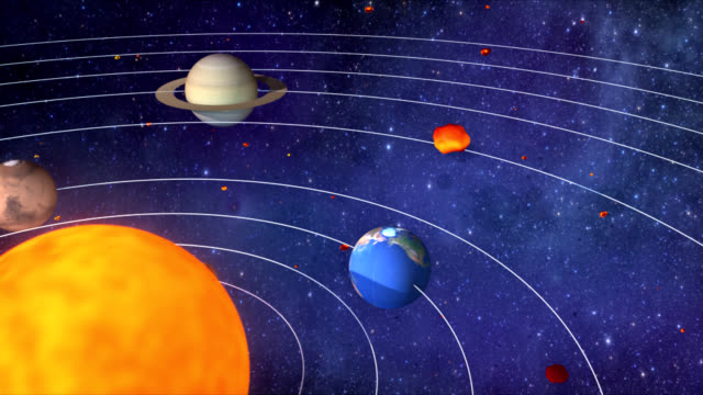 solar system - 7 star stock videos and b-roll footage