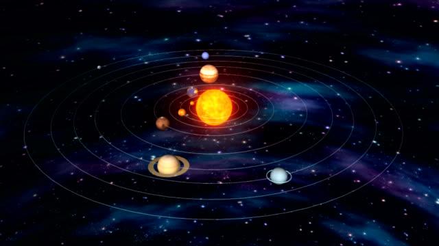 układ słoneczny - układ słoneczny filmów i materiałów b-roll