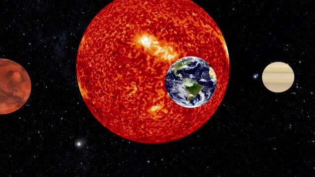 układ słoneczny (3d animacja) - układ słoneczny filmów i materiałów b-roll