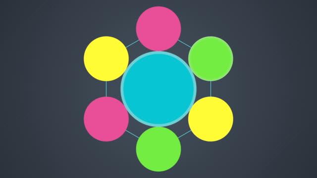 Solution,conclusion circle diagram flow chart, seven circle. arrow version video