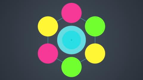 vidéos et rushes de solution conclusion organigramme diagramme de cercle, sept circle. - vue partielle