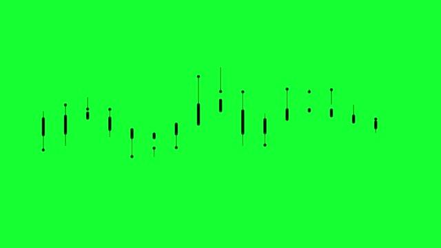 sound wave equalizer on green background.