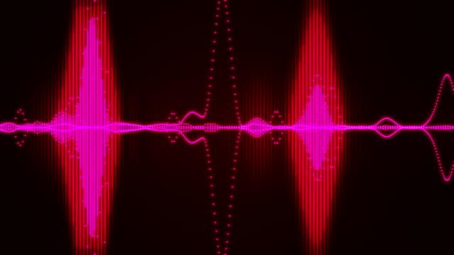 Sound Waves Audio