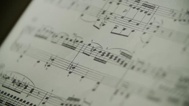 Spartito musicale pianoforte